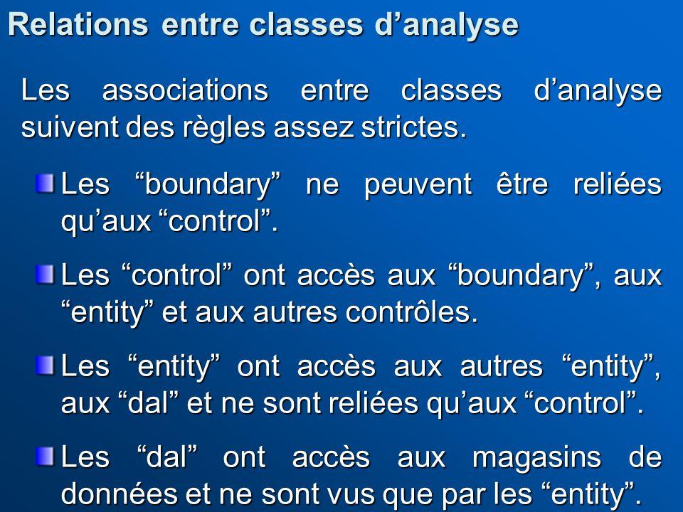Les associations entre classes danalyse suivent des règles assez strictes. Les boundary ne peuvent être reliées quaux control. Les control ont accès a