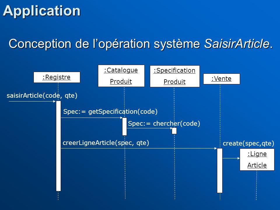 Conception de lopération système SaisirArticle. :Registre :Catalogue Produit saisirArticle(code, qte) create(spec,qte) Spec:= getSpecification(code) :