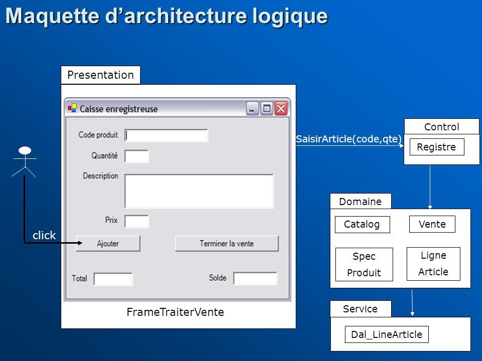 Presentation Control Domaine Service Registre Catalog Spec Produit Vente Ligne Article Dal_LineArticle SaisirArticle(code,qte) click FrameTraiterVente