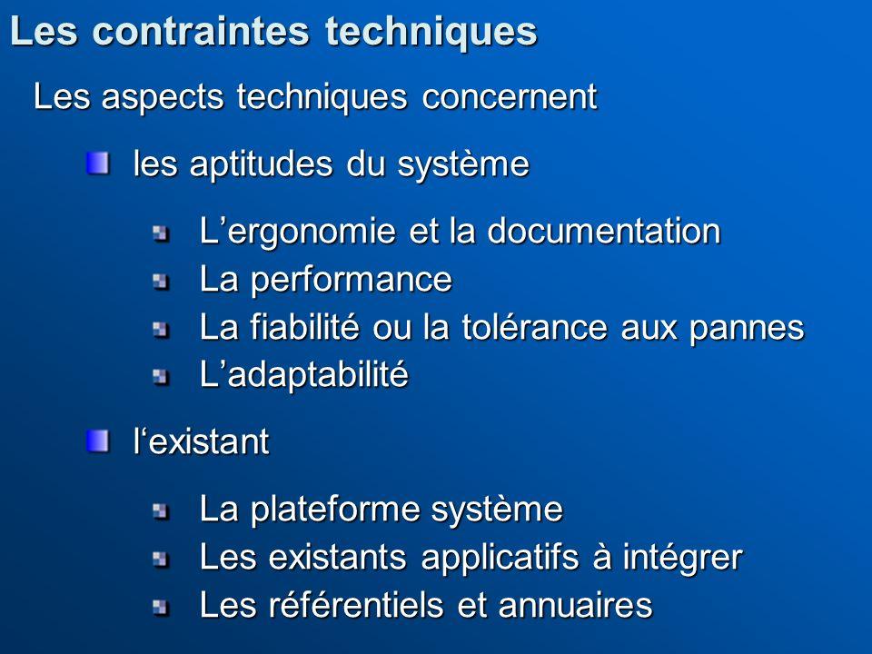 Les aspects techniques concernent Les aspects techniques concernent les aptitudes du système Lergonomie et la documentation Lergonomie et la documenta