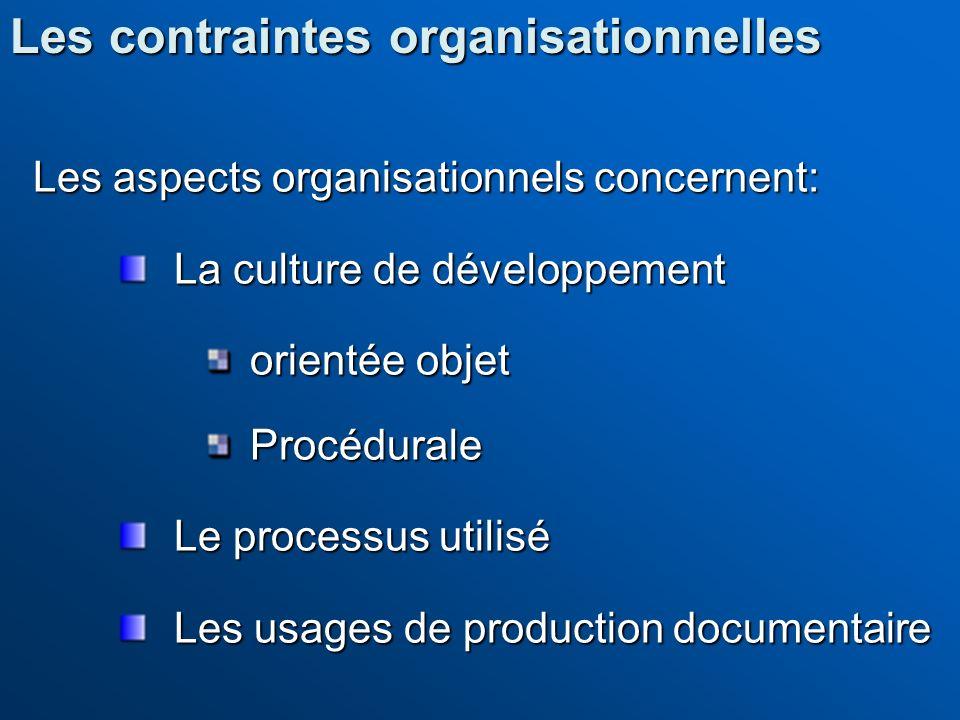 Les aspects organisationnels concernent: Les aspects organisationnels concernent: La culture de développement orientée objet Procédurale Le processus