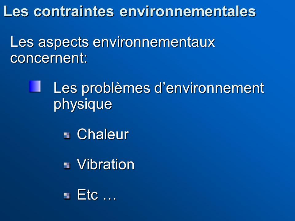 Les aspects environnementaux concernent: Les problèmes denvironnement physique ChaleurVibration Etc … Les contraintes environnementales