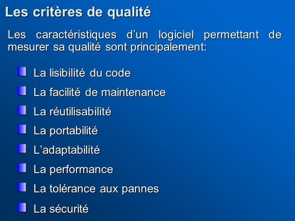 Les caractéristiques dun logiciel permettant de mesurer sa qualité sont principalement: La lisibilité du code La facilité de maintenance La réutilisab