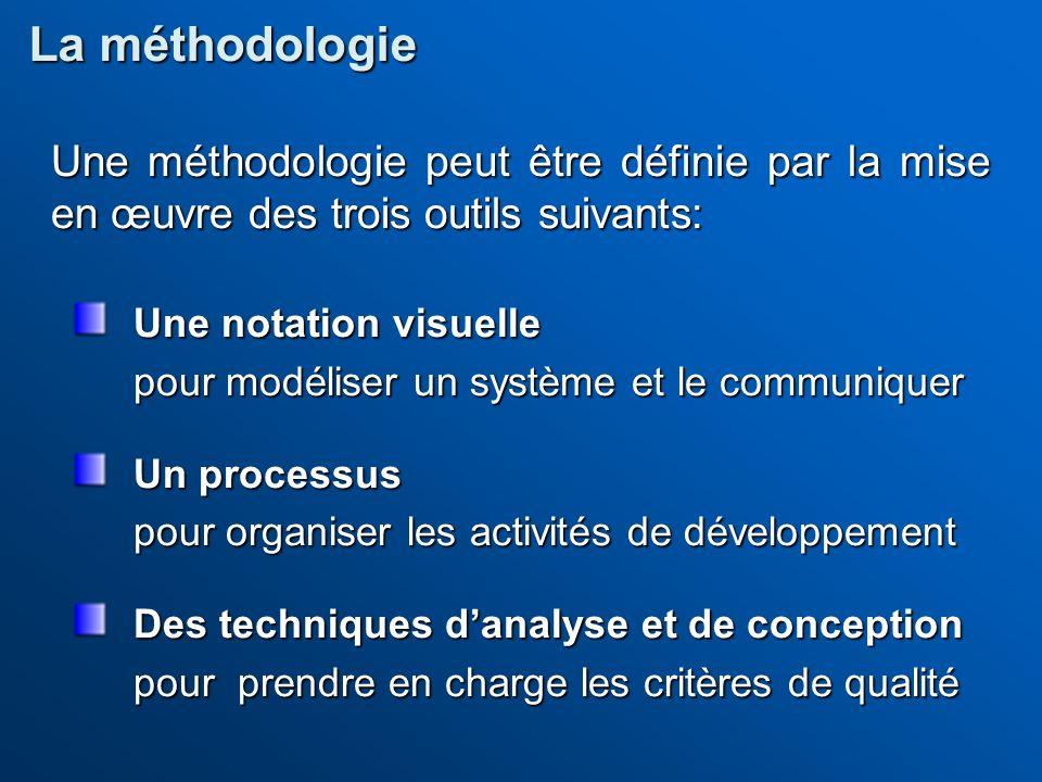 Une méthodologie peut être définie par la mise en œuvre des trois outils suivants: Une notation visuelle pour modéliser un système et le communiquer U