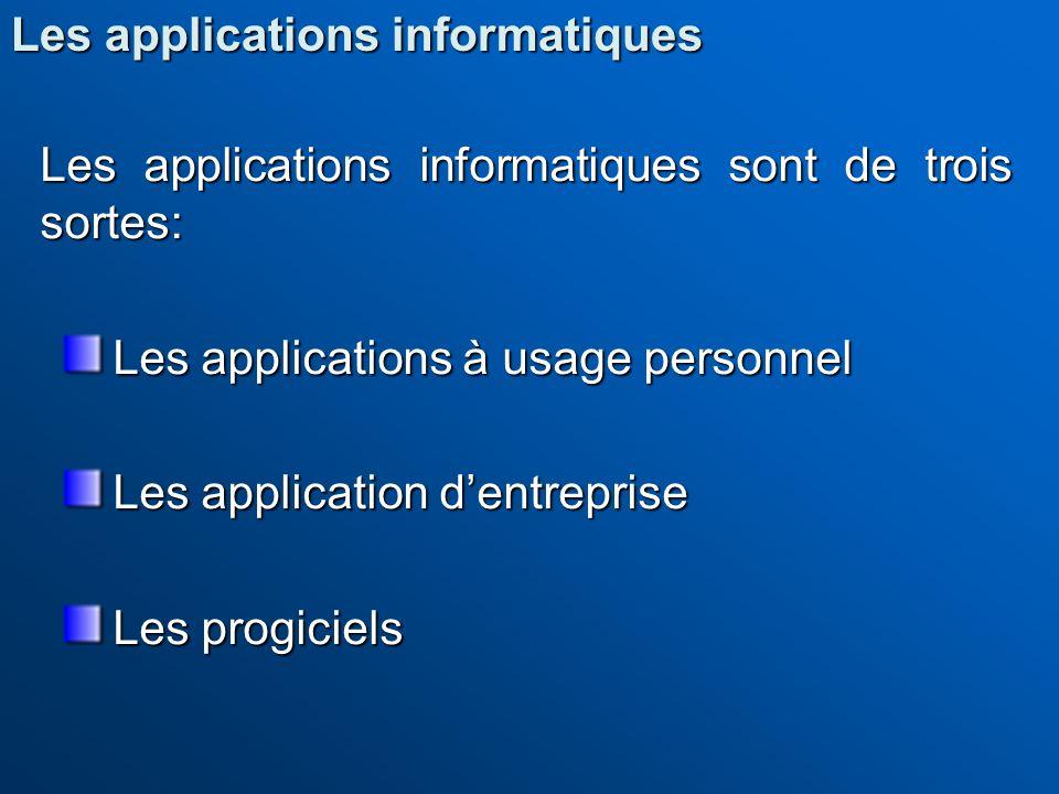 Les applications informatiques Les applications informatiques sont de trois sortes: Les applications à usage personnel Les application dentreprise Les