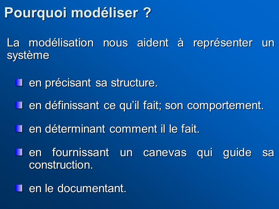 La modélisation nous aident à représenter un système en précisant sa structure. en définissant ce quil fait; son comportement. en déterminant comment