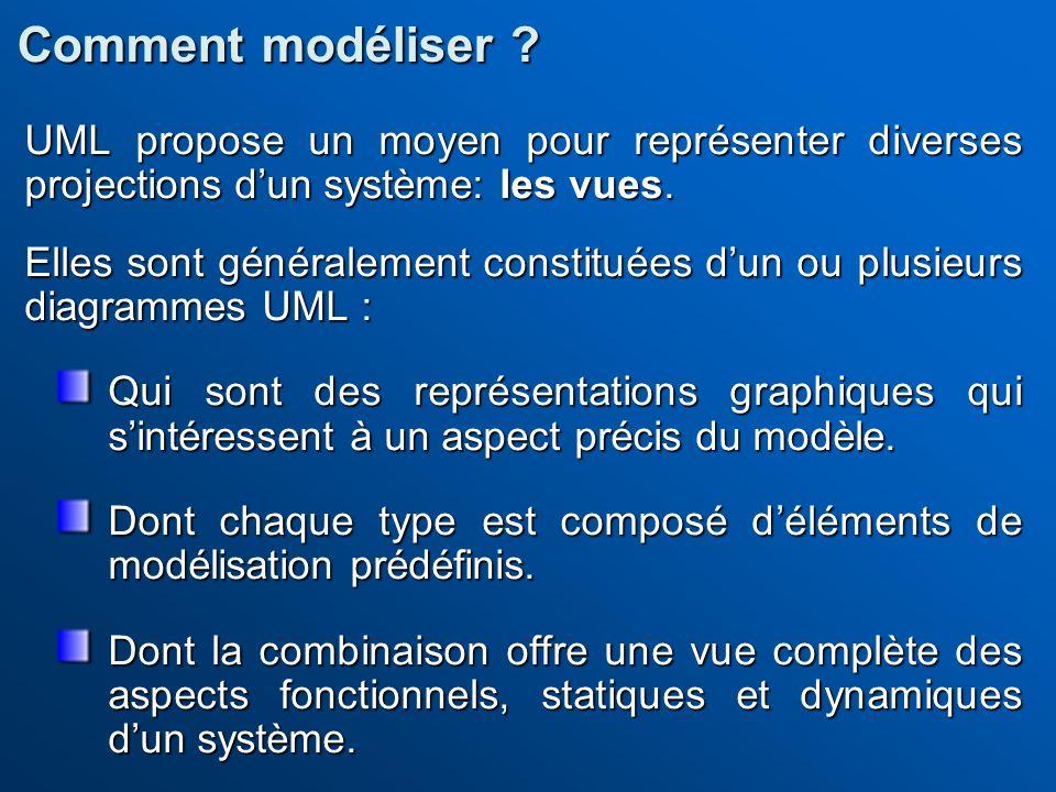 UML propose un moyen pour représenter diverses projections dun système: les vues. Elles sont généralement constituées dun ou plusieurs diagrammes UML