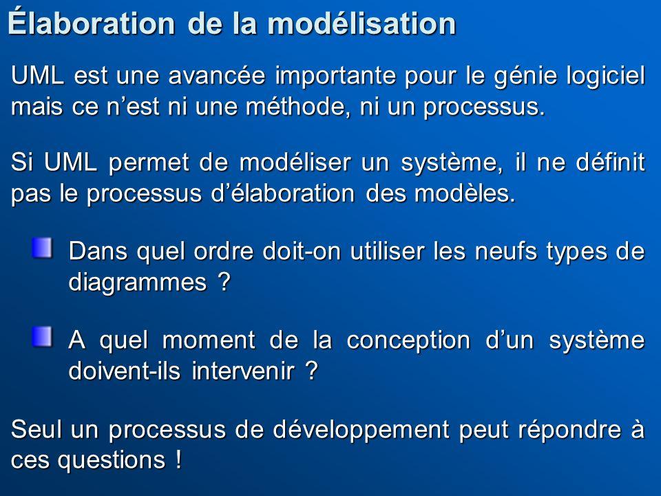 UML est une avancée importante pour le génie logiciel mais ce nest ni une méthode, ni un processus. Si UML permet de modéliser un système, il ne défin