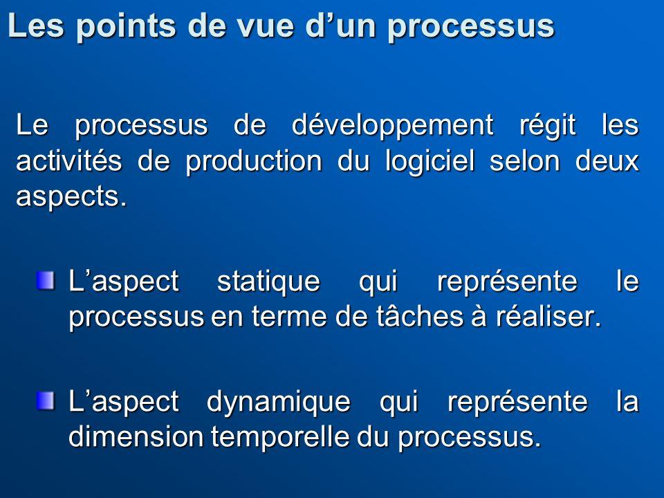 Le processus de développement régit les activités de production du logiciel selon deux aspects. Laspect statique qui représente le processus en terme