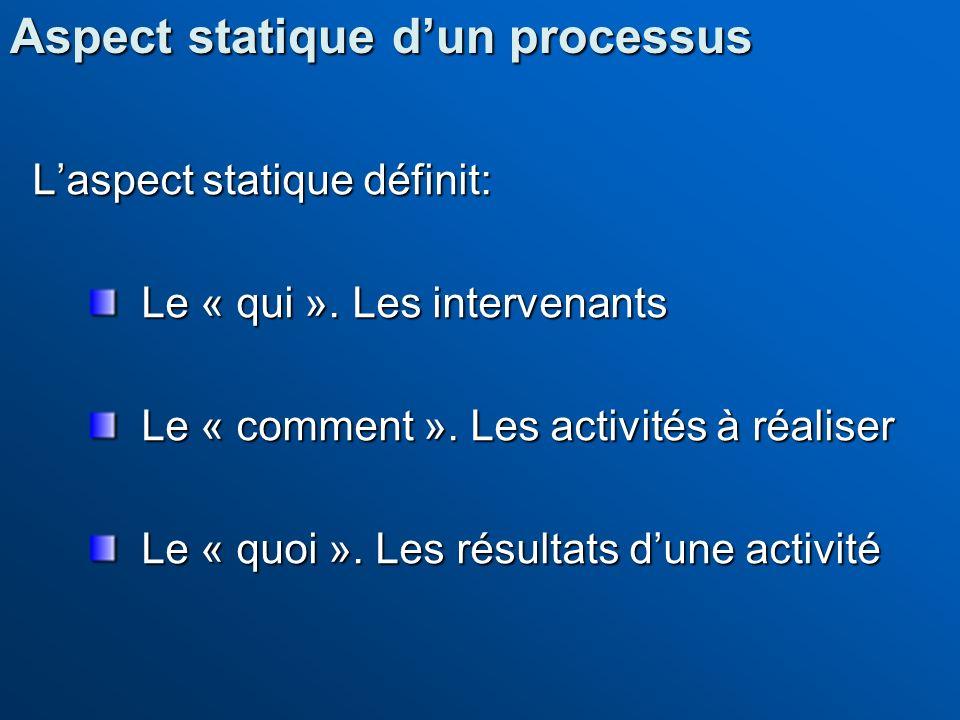 Laspect statique définit: Le « qui ». Les intervenants Le « comment ». Les activités à réaliser Le « quoi ». Les résultats dune activité Aspect statiq