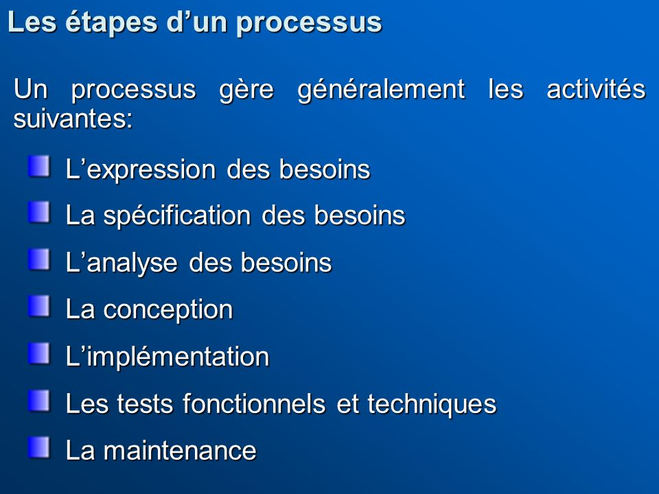 Un processus gère généralement les activités suivantes: Lexpression des besoins La spécification des besoins Lanalyse des besoins La conception Limplé