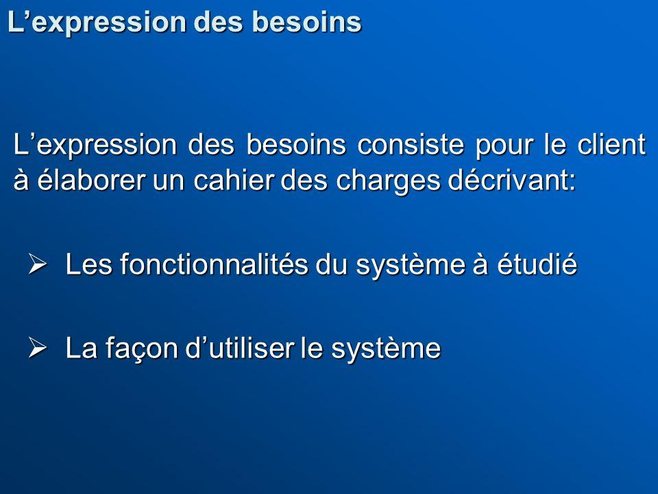 Lexpression des besoins consiste pour le client à élaborer un cahier des charges décrivant: Les fonctionnalités du système à étudié Les fonctionnalité