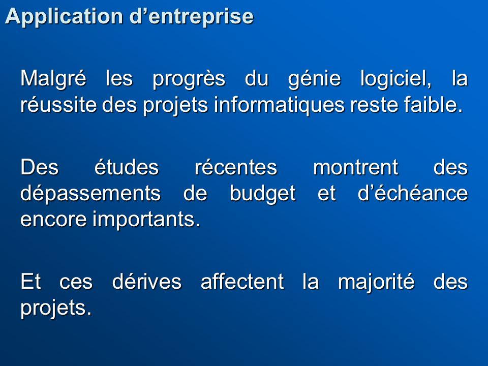 Un PME est une tâche effectuée par une personne : en un lieu et un temps donné en réponse à un événement et qui ajoute une valeur mesurable Les processus métier élémentaires