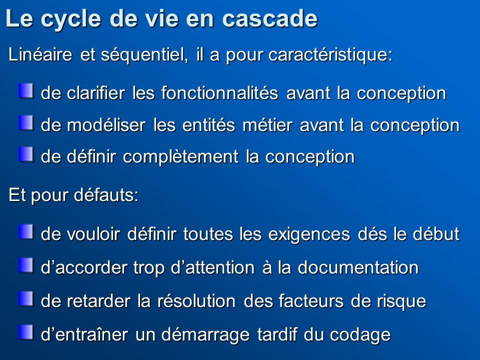 Linéaire et séquentiel, il a pour caractéristique: de clarifier les fonctionnalités avant la conception de modéliser les entités métier avant la conce