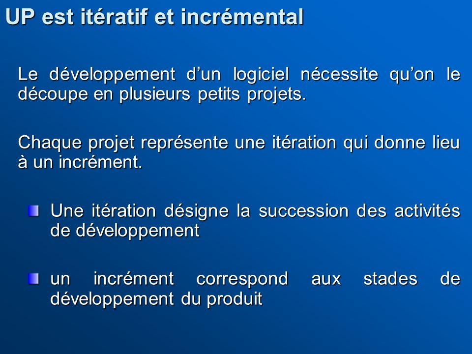 Le développement dun logiciel nécessite quon le découpe en plusieurs petits projets. Chaque projet représente une itération qui donne lieu à un incrém