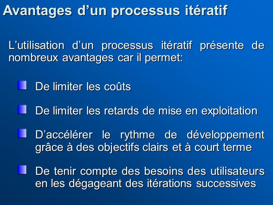 Lutilisation dun processus itératif présente de nombreux avantages car il permet: De limiter les coûts De limiter les retards de mise en exploitation
