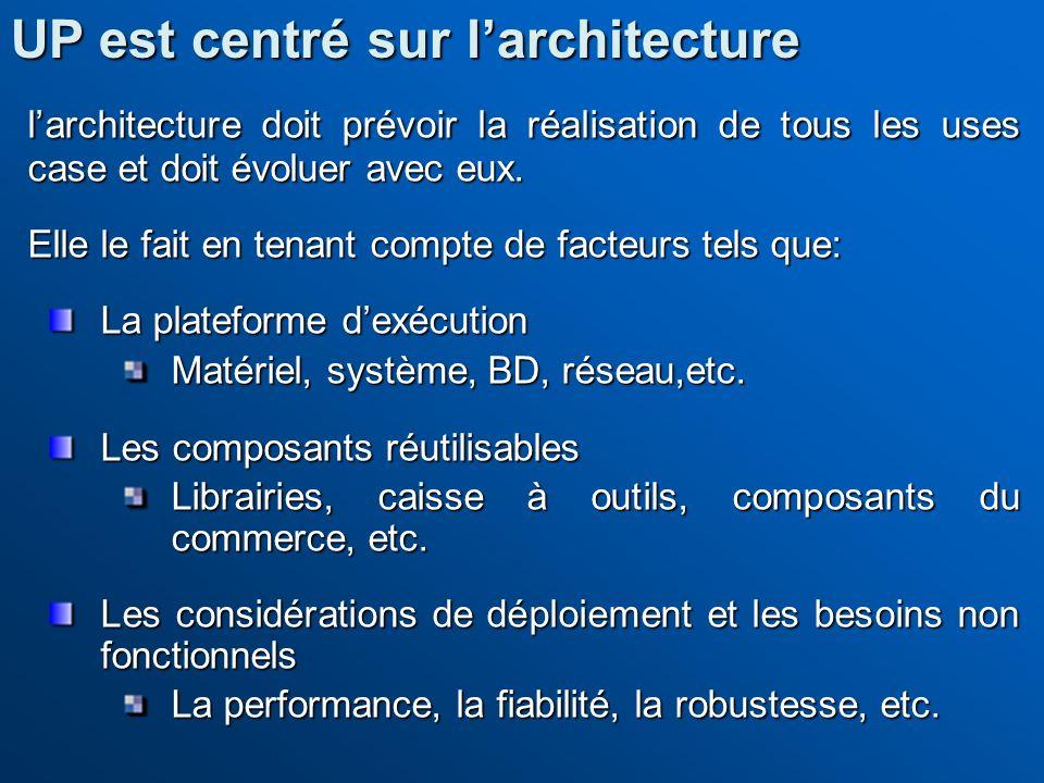 larchitecture doit prévoir la réalisation de tous les uses case et doit évoluer avec eux. Elle le fait en tenant compte de facteurs tels que: La plate