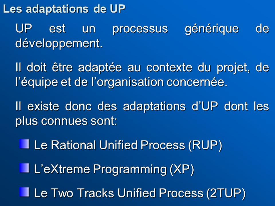 UP est un processus générique de développement. Il doit être adaptée au contexte du projet, de léquipe et de lorganisation concernée. Il existe donc d