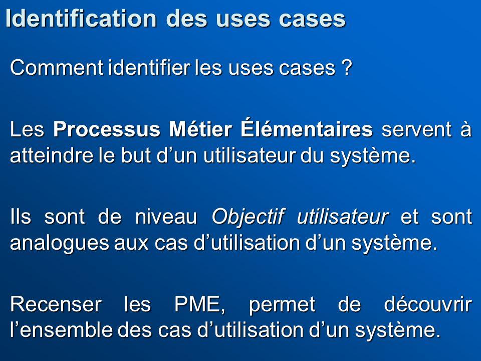 Comment identifier les uses cases ? Les Processus Métier Élémentaires servent à atteindre le but dun utilisateur du système. Ils sont de niveau Object
