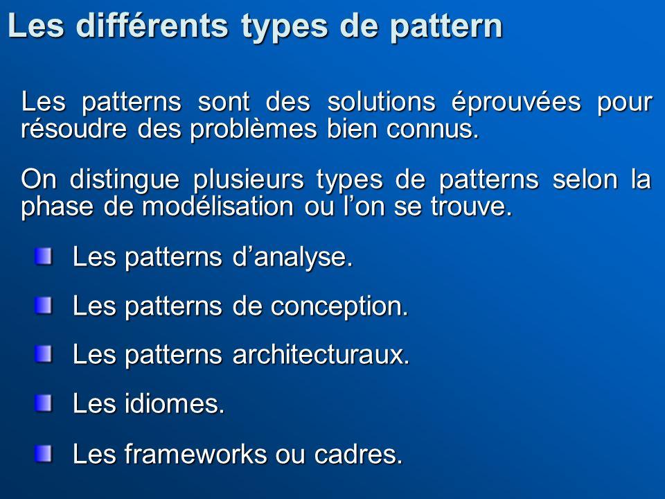 Les patterns sont des solutions éprouvées pour résoudre des problèmes bien connus. Les patterns sont des solutions éprouvées pour résoudre des problèm