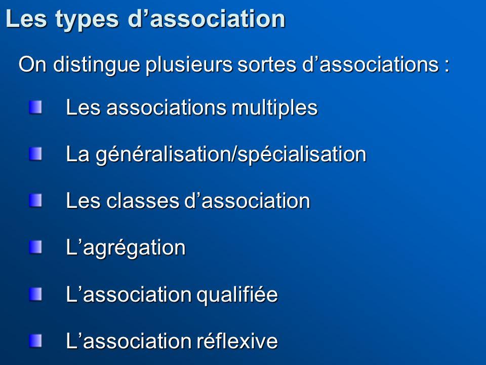 On distingue plusieurs sortes dassociations : Les associations multiples La généralisation/spécialisation Les classes dassociation Lagrégation Lassoci