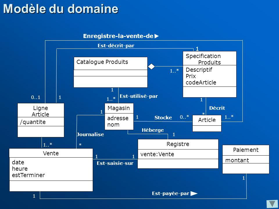 Catalogue Produits Descriptif Prix codeArticle Magasin Registre montant Est-utilisé-par Héberge Article Vente Ligne Article /quantite Est-décrit-par E