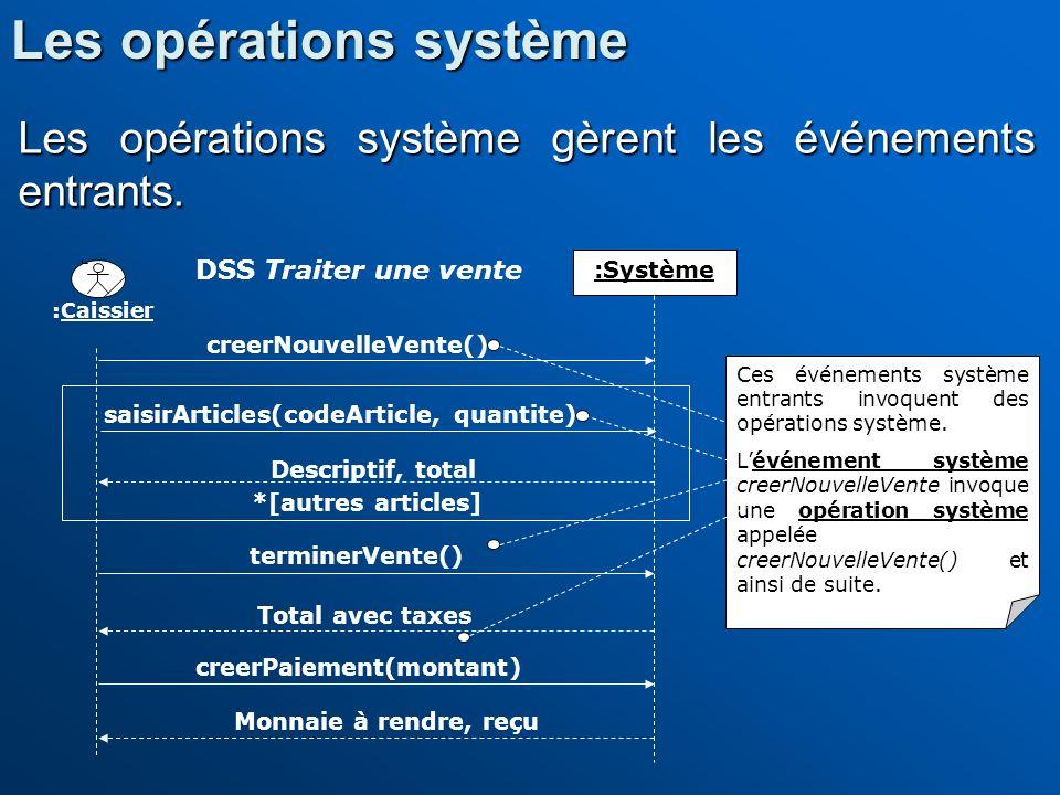 Les opérations système gèrent les événements entrants. :Caissier :Système creerNouvelleVente() saisirArticles(codeArticle, quantite) Descriptif, total