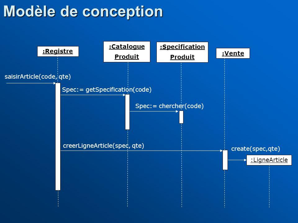 :Registre :Catalogue Produit saisirArticle(code, qte) create(spec,qte) Spec:= getSpecification(code) :Specification Produit :Vente Spec:= chercher(cod