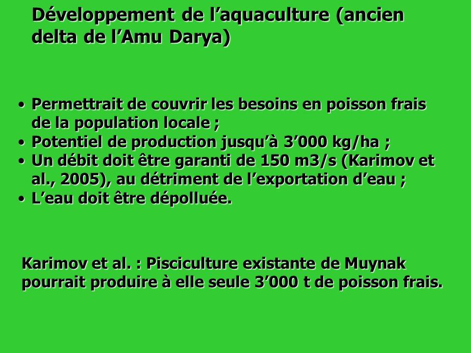 Développement de laquaculture (ancien delta de lAmu Darya) Permettrait de couvrir les besoins en poisson frais de la population locale ;Permettrait de
