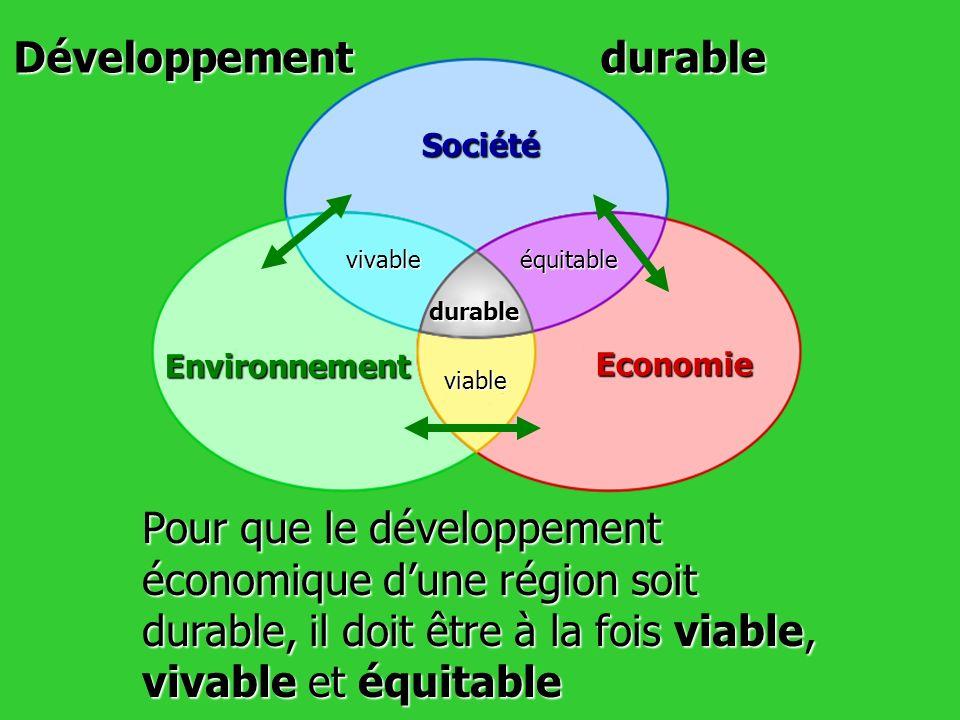 Pour que le développement économique dune région soit durable, il doit être à la fois viable, vivable et équitable Société Economie Environnement équi