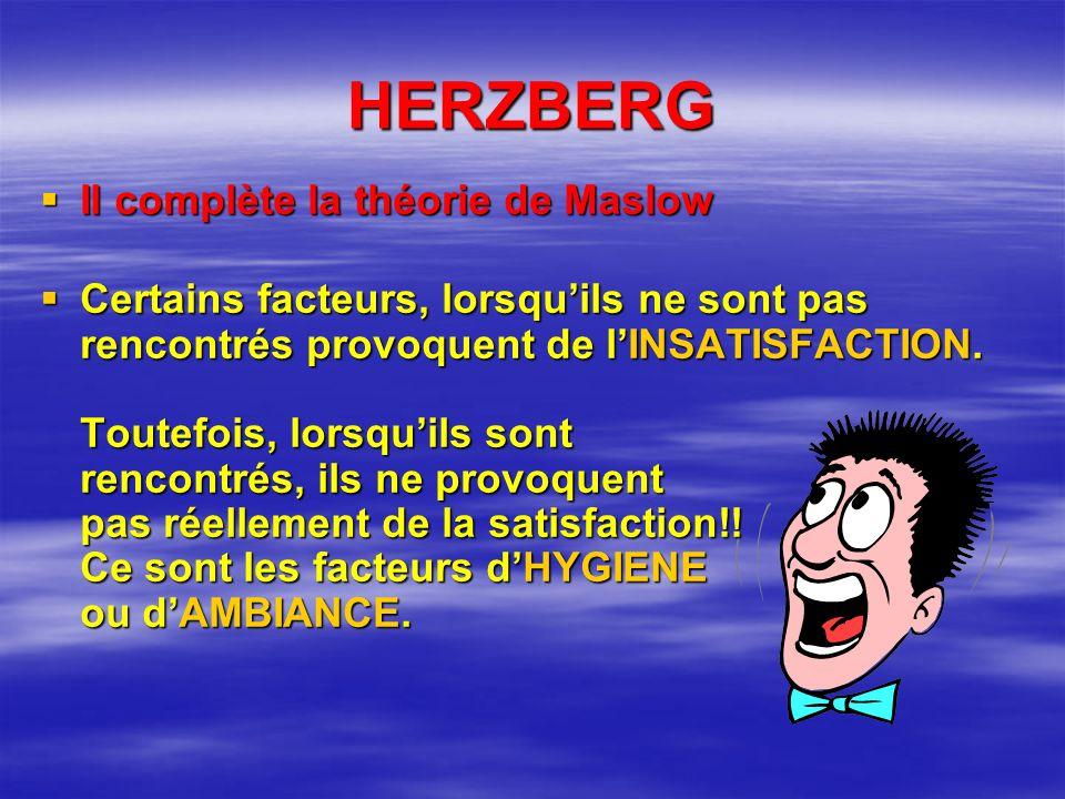 HERZBERG Il complète la théorie de Maslow Certains facteurs, lorsquils ne sont pas rencontrés provoquent de lINSATISFACTION.
