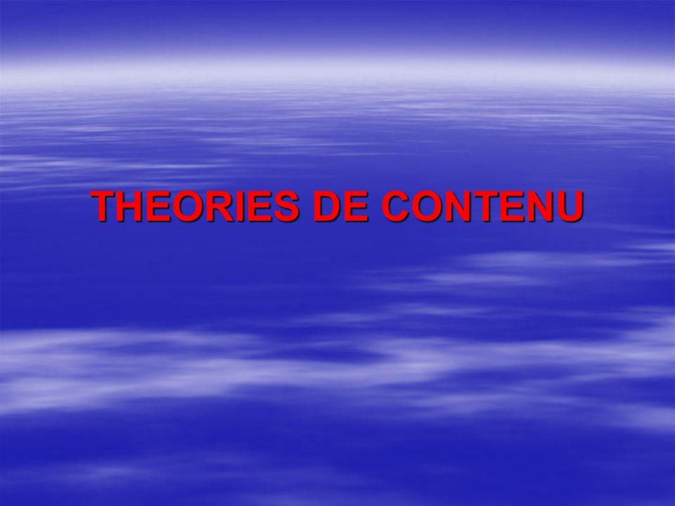 THEORIES DE CONTENU