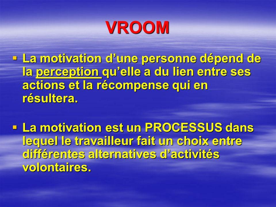 VROOM La motivation dune personne dépend de la perception quelle a du lien entre ses actions et la récompense qui en résultera.