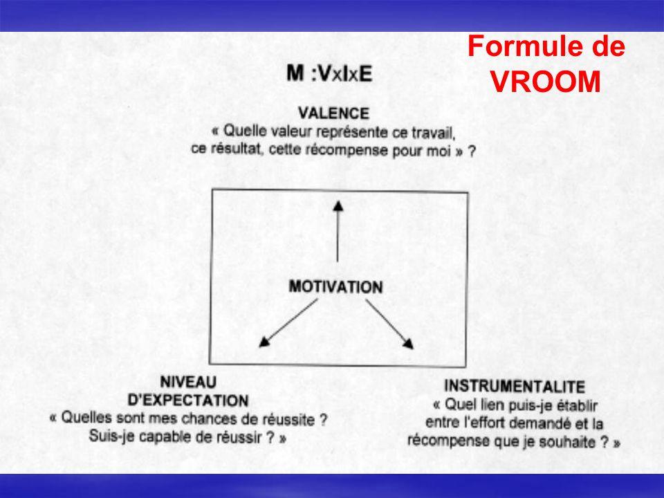 Formule de VROOM