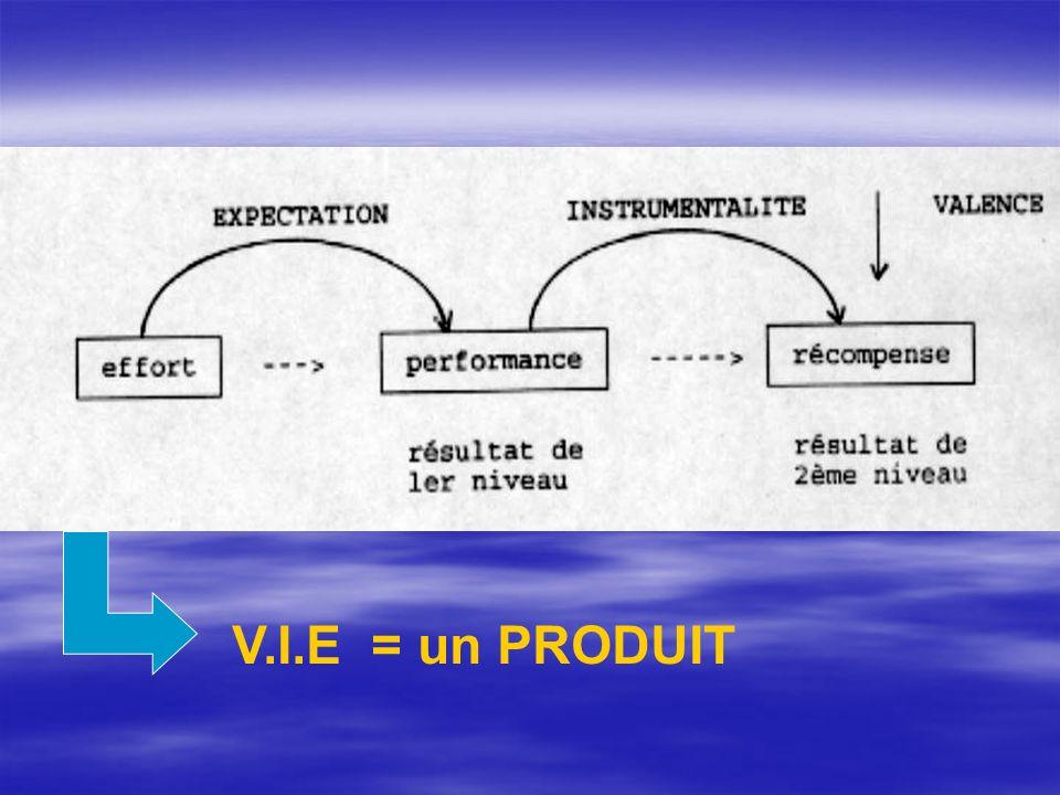 V.I.E = un PRODUIT
