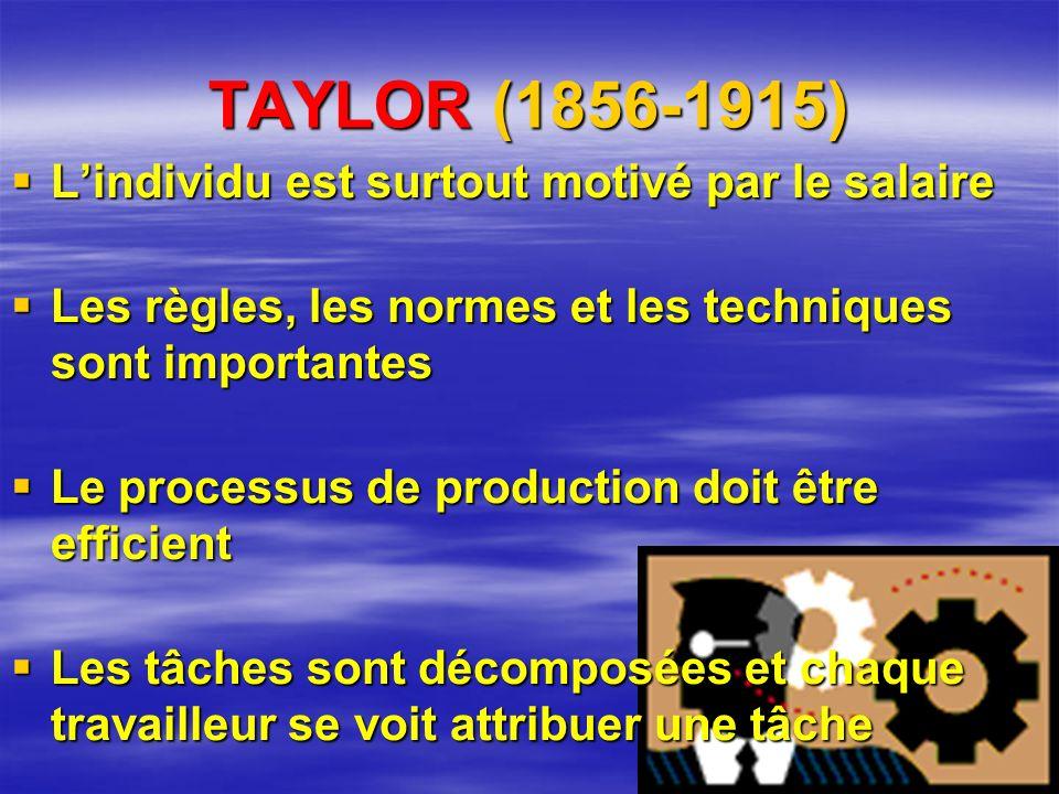 FAYOL (1841-1925) Les 5 fonctions du management sont: POCCC Prévoir Organiser Commander (diriger) Coordonner Contrôler