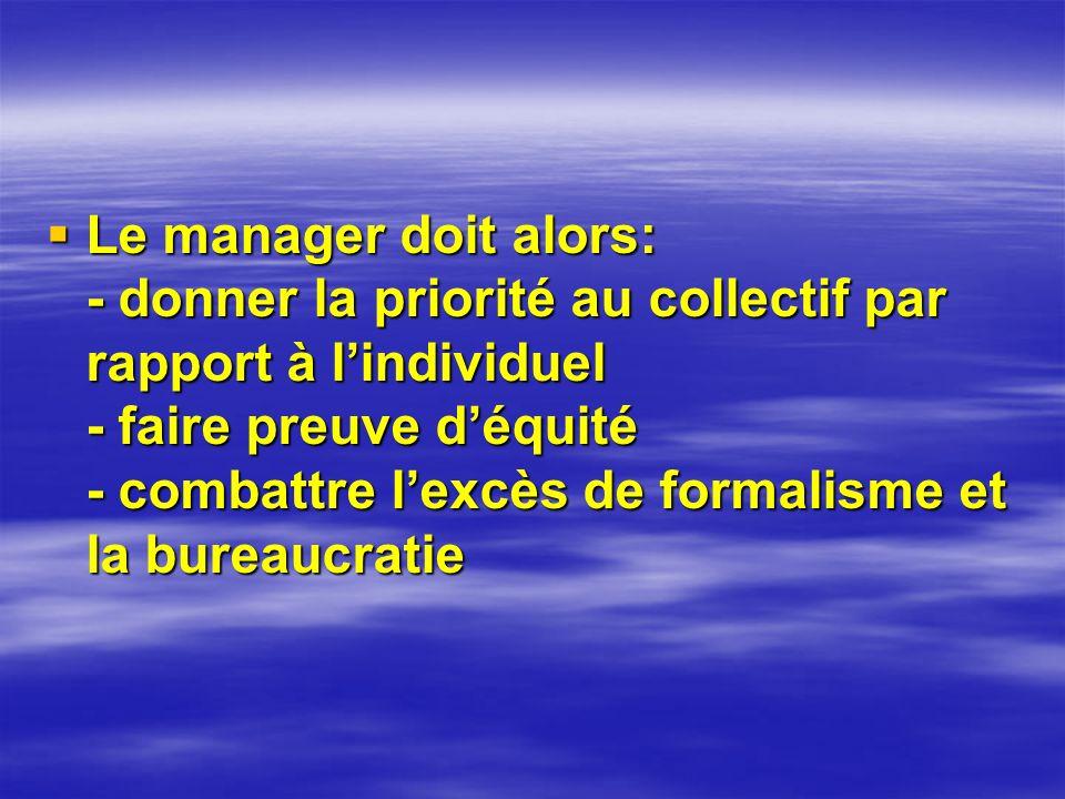 Le manager doit alors: - donner la priorité au collectif par rapport à lindividuel - faire preuve déquité - combattre lexcès de formalisme et la bureaucratie