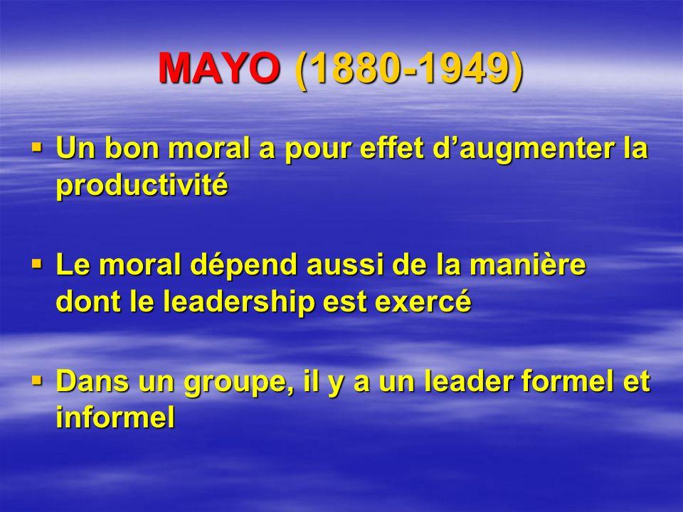 MAYO (1880-1949) Un bon moral a pour effet daugmenter la productivité Un bon moral a pour effet daugmenter la productivité Le moral dépend aussi de la manière dont le leadership est exercé Le moral dépend aussi de la manière dont le leadership est exercé Dans un groupe, il y a un leader formel et informel Dans un groupe, il y a un leader formel et informel