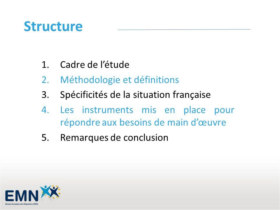 Structure 1.Cadre de létude 2.Méthodologie et définitions 3.Spécificités de la situation française 4.Les instruments mis en place pour répondre aux besoins de main dœuvre 5.Remarques de conclusion