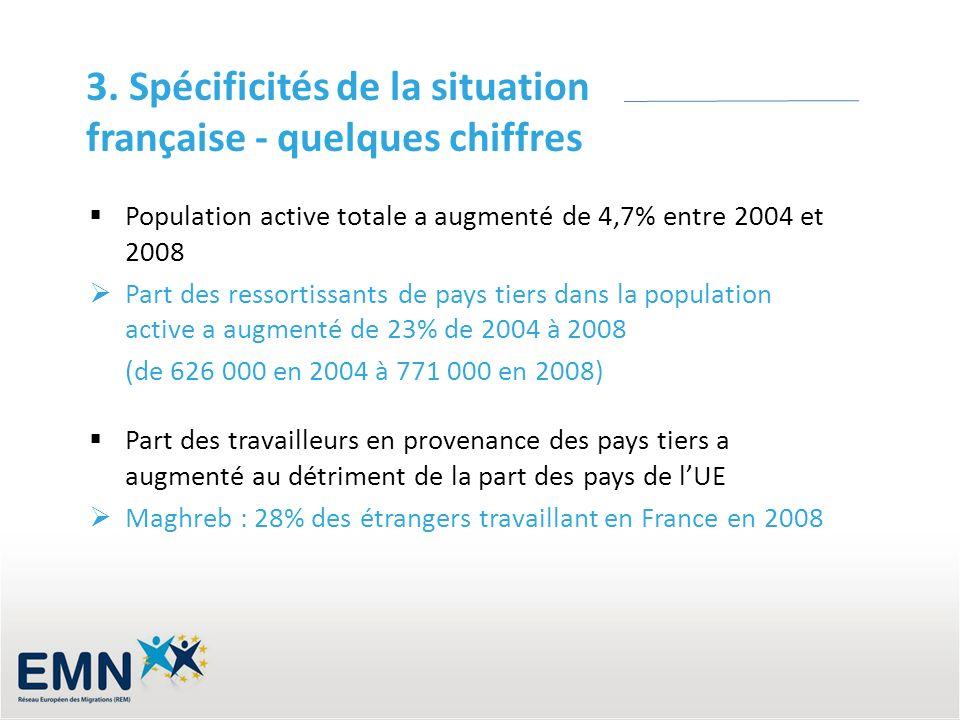 3. Spécificités de la situation française - quelques chiffres Population active totale a augmenté de 4,7% entre 2004 et 2008 Part des ressortissants d