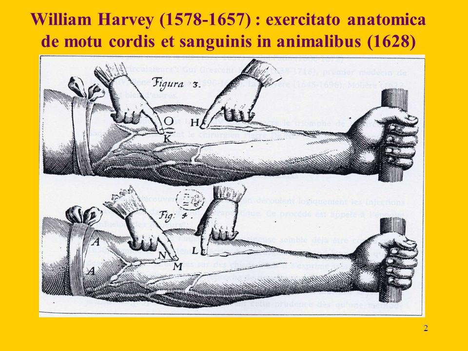2 William Harvey (1578-1657) : exercitato anatomica de motu cordis et sanguinis in animalibus (1628)