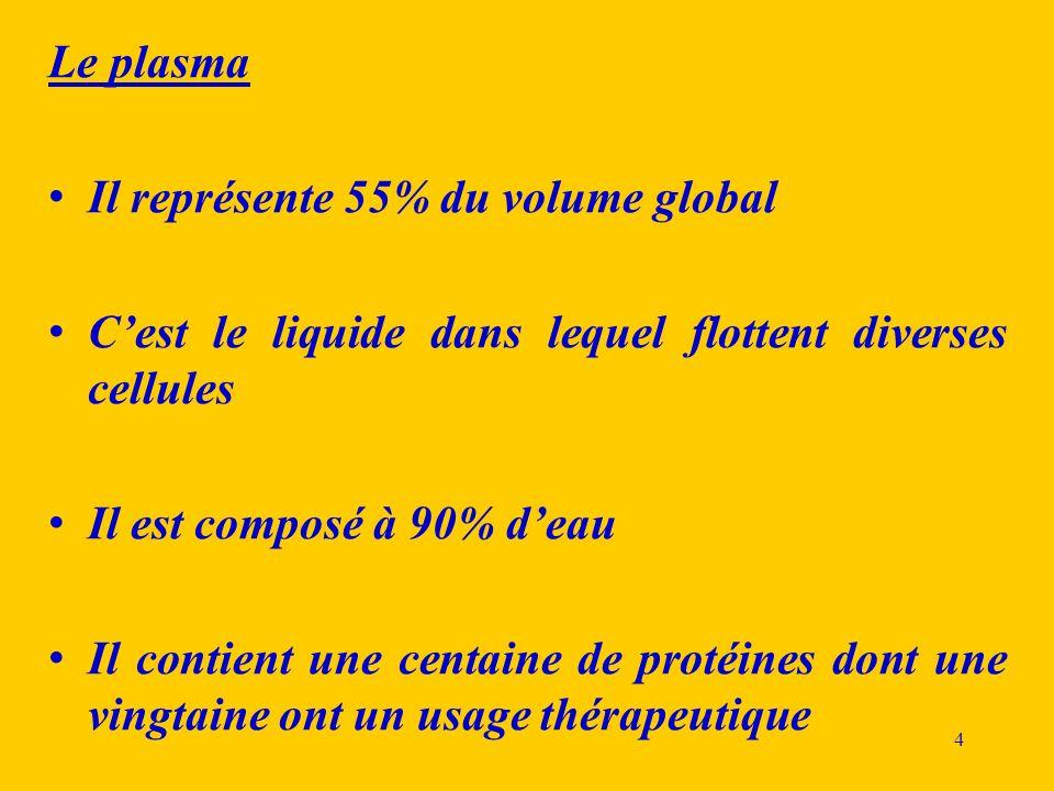 4 Le plasma Il représente 55% du volume global Cest le liquide dans lequel flottent diverses cellules Il est composé à 90% deau Il contient une centai