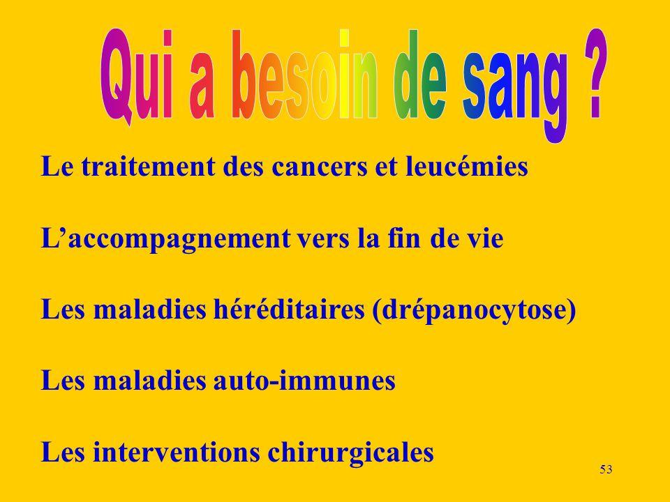 53 Le traitement des cancers et leucémies Laccompagnement vers la fin de vie Les maladies héréditaires (drépanocytose) Les maladies auto-immunes Les i