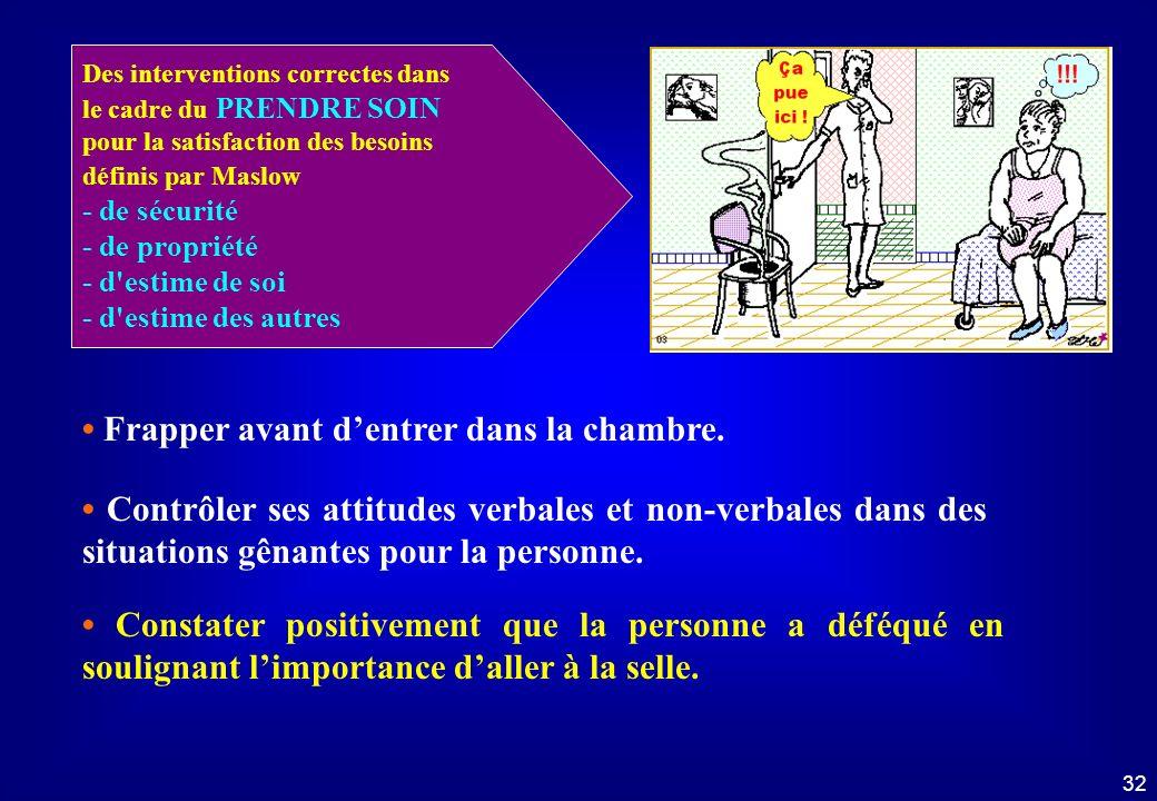 31 Droit au respect et à la dignité Dans le cadre du prendre soin... 1 - Identifier les éléments incorrects 2 - Nommer les interventions correctes Dro