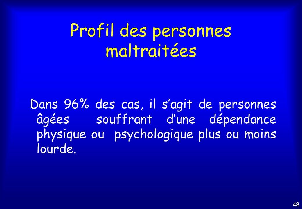 47 Evolution de la maltraitance Catégories principales de maltraitances 19952000 Physiques13%21% Financières32%22% médicales3%18%