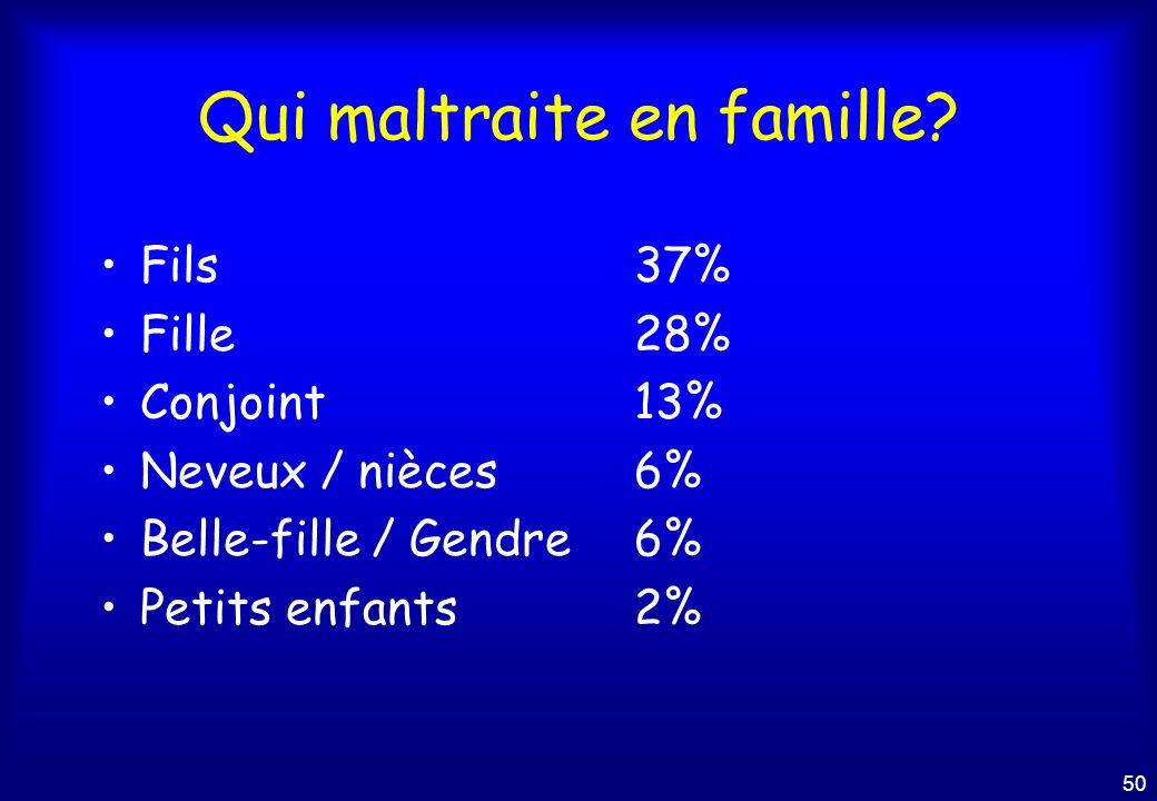 49 Qui maltraite? (données ALMA 2001) Les auteurs « présumés » de maltraitances DomicileInstitution Famille (enfants) 73% (64%) 16% Entourage non fami