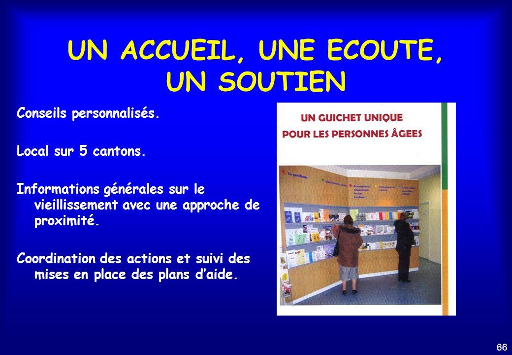 65 LE CLIC Le Centre Local dInformation et de Coordination