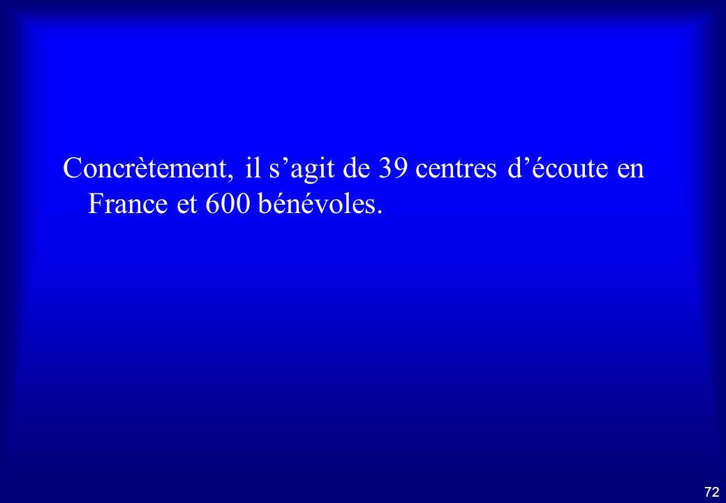 71 Quest-ce que cest? Lassociation ALMA (allô maltraitance des personnes âgées) a été lancée en 1995 par le professeur Robert Hugonot et la fondation