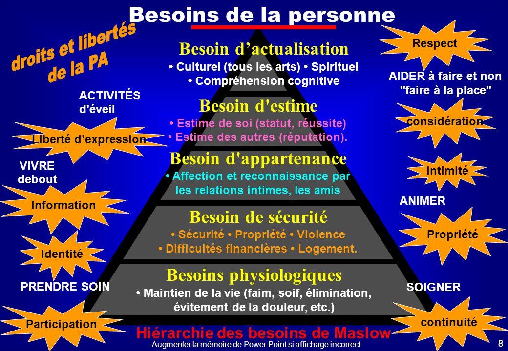 7 Maltraitance des personnes âgées 600 000 personnes âgées seraient concernées par la maltraitance, en France. 5% des plus de 65 ans 15% des plus de 7