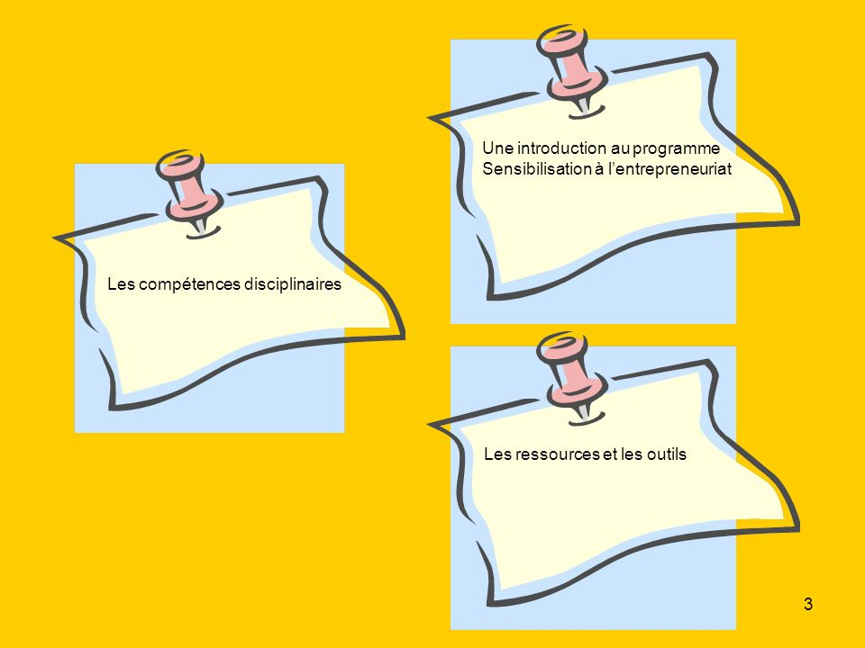 4 Introduction au programme Sensibilisation à lentrepreneuriat